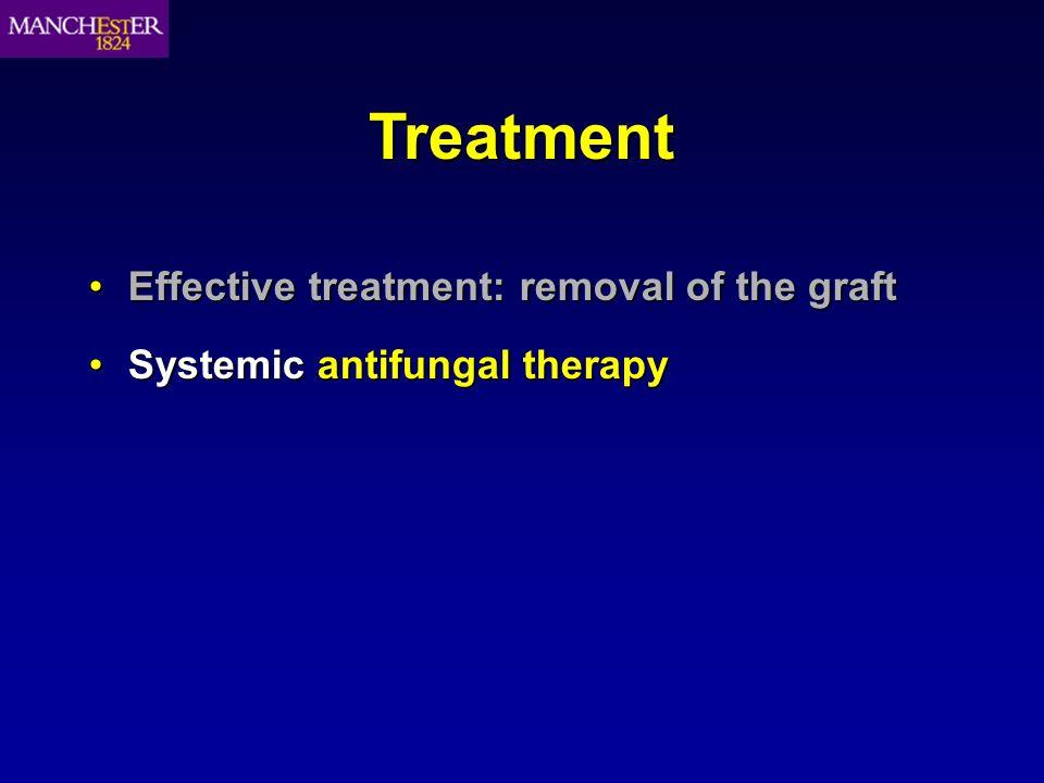 Treatment Systemic antifungal therapySystemic antifungal therapy