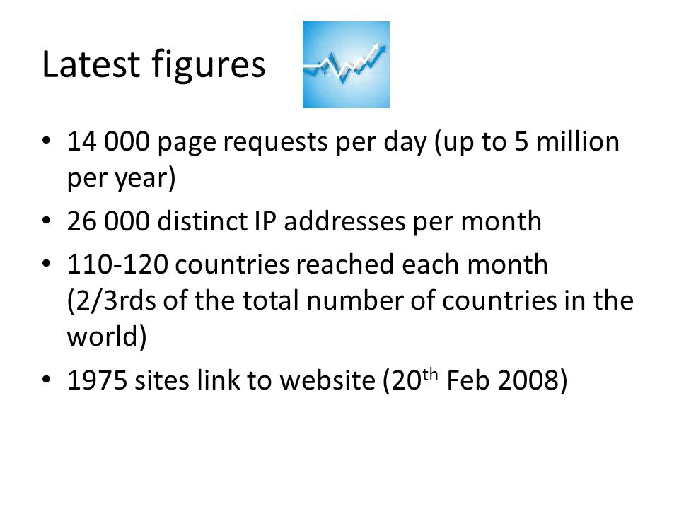 Latest figures 14 000 page requests per day (up to 5 million per year) 26 000 distinct IP addresses per month 110-120 countries reached each month (2/3rds of the total number of countries in the world) 1975 sites link to website (20 th Feb 2008)