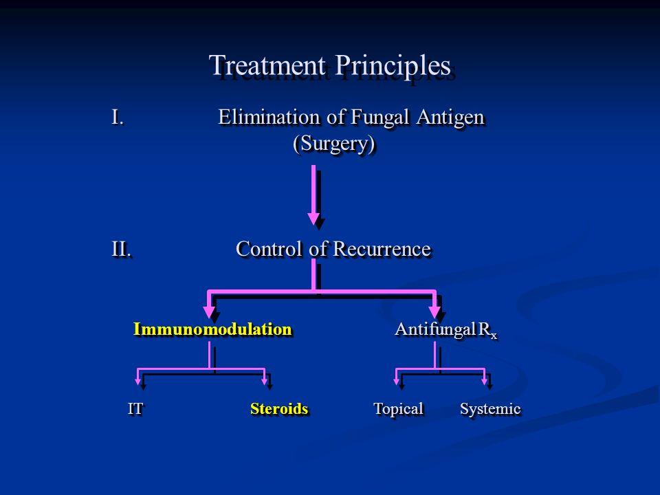 Treatment Principles Elimination of Fungal Antigen I. Elimination of Fungal Antigen (Surgery) (Surgery) II. Control of Recurrence Immunomodulation Ant