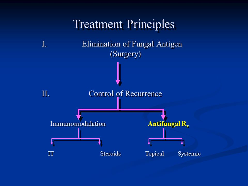 Treatment Principles I. Elimination of Fungal Antigen (Surgery) II. Control of Recurrence Immunomodulation Antifungal R x IT Steroids Topical Systemic