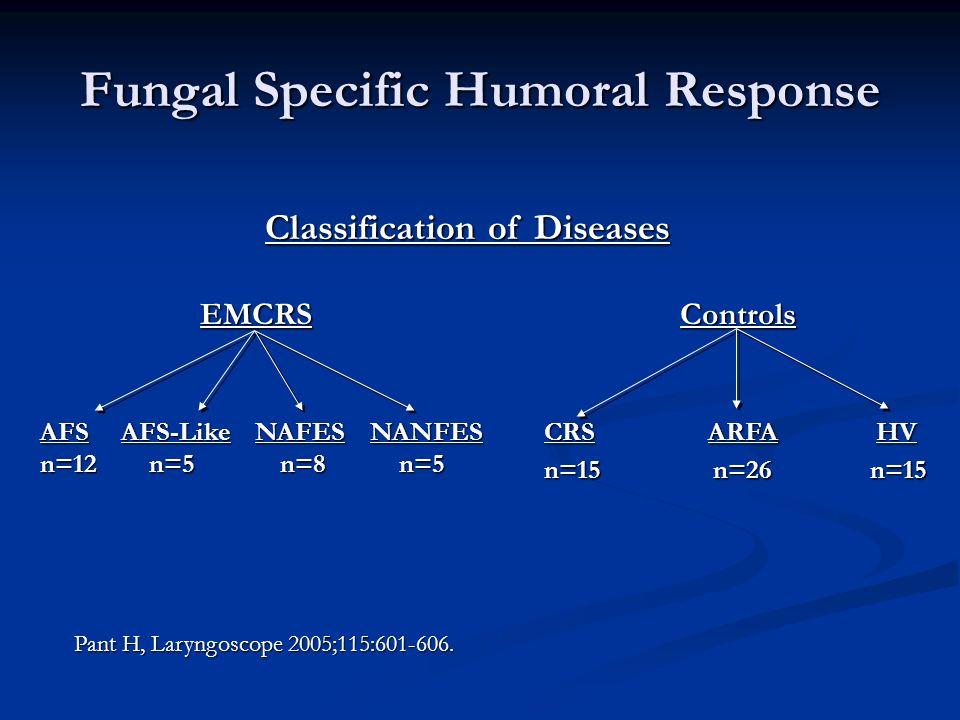 Fungal Specific Humoral Response Classification of Diseases EMCRS Controls CRS ARFA HV CRS ARFA HV n=15 n=26 n=15 n=15 n=26 n=15 AFS AFS-Like NAFES NA