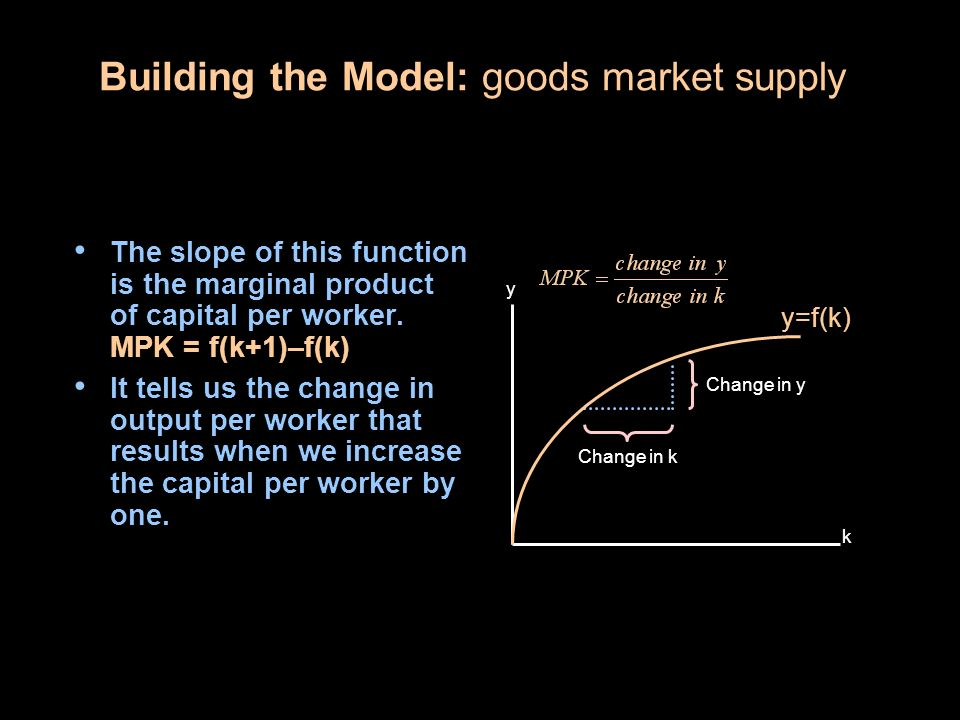 Building the Model: goods market supply The slope of this function is the marginal product of capital per worker.