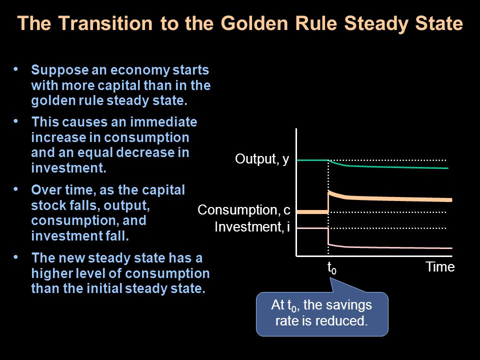 The Transition to the Golden Rule Steady State Suppose an economy starts with more capital than in the golden rule steady state.