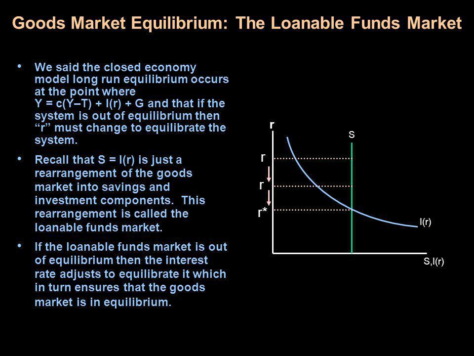 The Markets in Transition There are various effects which can enter the model and change either S or I leading to a change in the real interest rate.