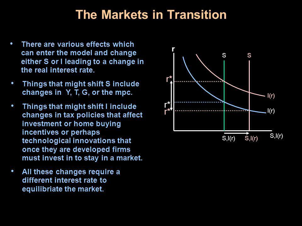 Conclusion The closed economy model is a simple static model that allows us to see how the real interest rate adjusts to keep equilibrium in the loanable funds market which implies equilibrium in the goods market.