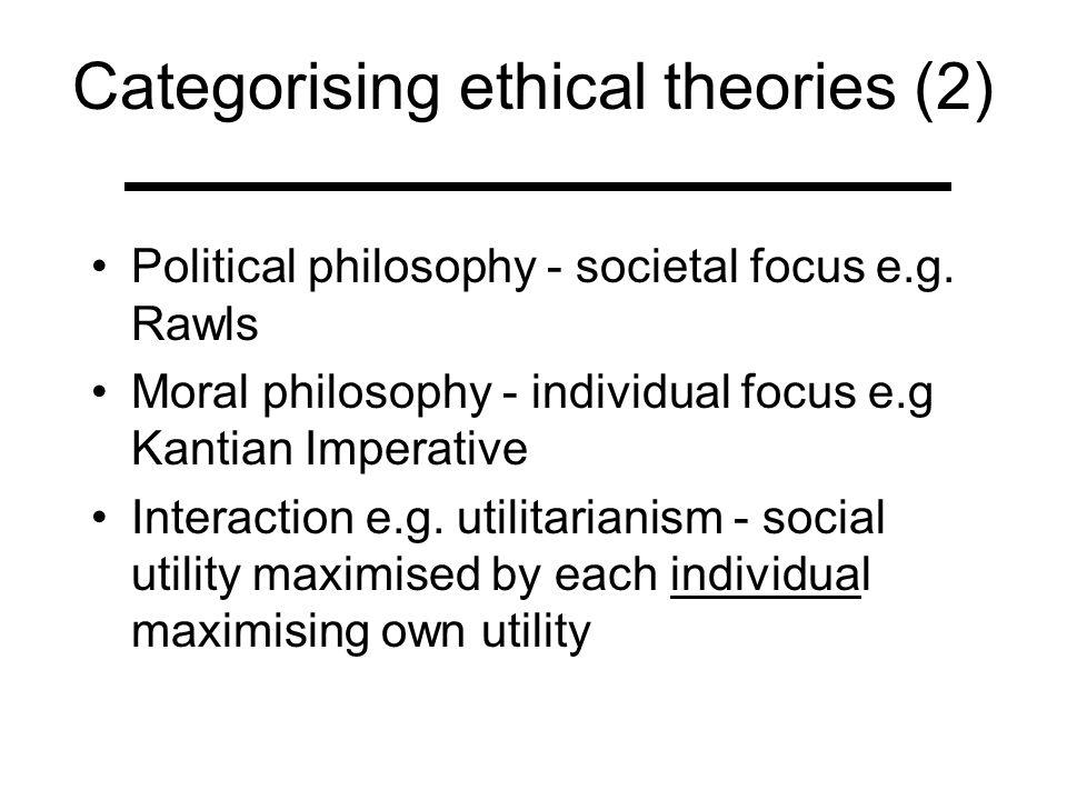 Categorising ethical theories (2) Political philosophy - societal focus e.g. Rawls Moral philosophy - individual focus e.g Kantian Imperative Interact