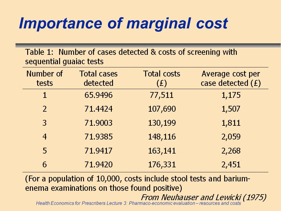 Health Economics for Prescribers Lecture 3: Pharmaco-economic evaluation – resources and costs Importance of marginal cost