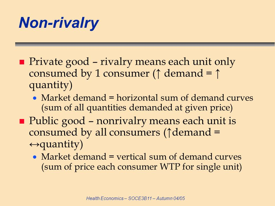 Health Economics – SOCE3B11 – Autumn 04/05 Non-rivalry n Private good – rivalry means each unit only consumed by 1 consumer ( demand = quantity) Marke