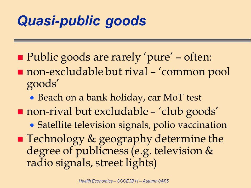 Health Economics – SOCE3B11 – Autumn 04/05 Why no private production