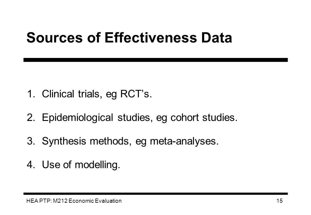 HEA PTP: M212 Economic Evaluation 15 Sources of Effectiveness Data 1.Clinical trials, eg RCTs. 2.Epidemiological studies, eg cohort studies. 3.Synthes