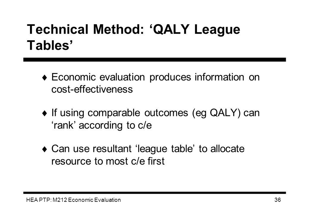 HEA PTP: M212 Economic Evaluation 36 Technical Method: QALY League Tables Economic evaluation produces information on cost-effectiveness If using comp