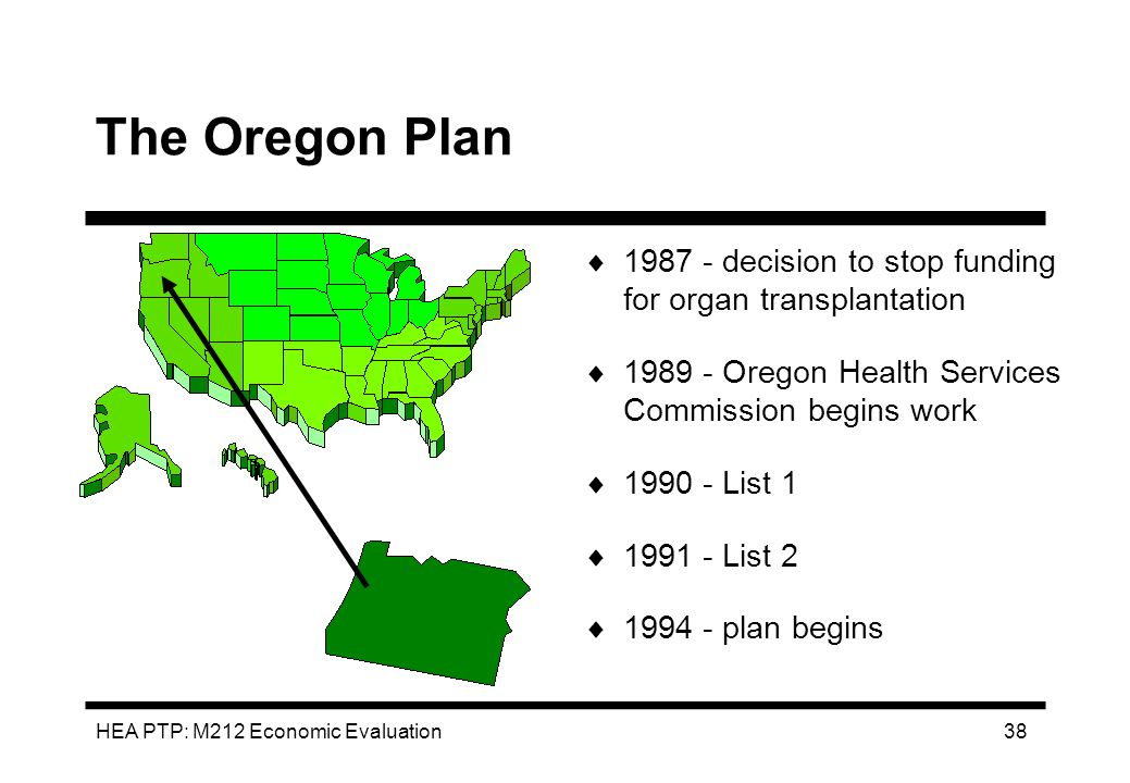 HEA PTP: M212 Economic Evaluation 38 The Oregon Plan 1987 - decision to stop funding for organ transplantation 1989 - Oregon Health Services Commissio