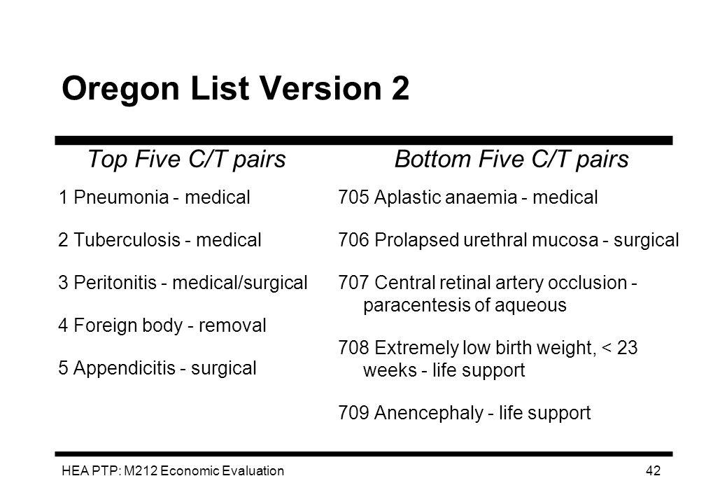 HEA PTP: M212 Economic Evaluation 42 Oregon List Version 2 Top Five C/T pairs 1 Pneumonia - medical 2 Tuberculosis - medical 3 Peritonitis - medical/s