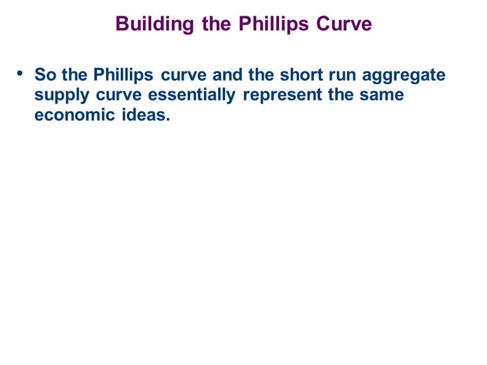 Building the Phillips Curve So the Phillips curve and the short run aggregate supply curve essentially represent the same economic ideas.