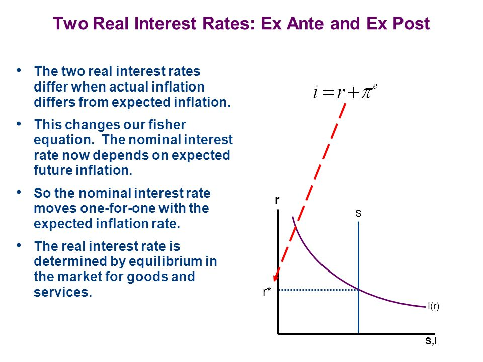 The Nominal Interest Rate and the Demand for Money Earlier we used the quantity theory of money to explain the effects of money on the economy.