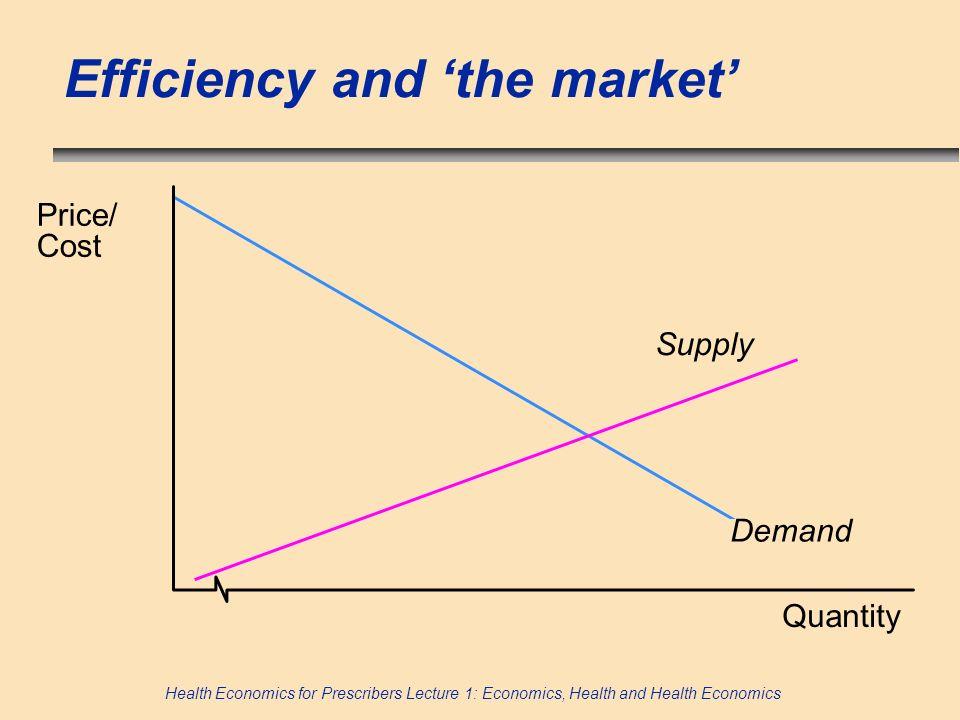 Health Economics for Prescribers Lecture 1: Economics, Health and Health Economics Efficiency and the market Quantity Price/ Cost Demand Supply