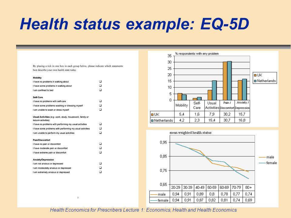 Health Economics for Prescribers Lecture 1: Economics, Health and Health Economics Health status example: EQ-5D