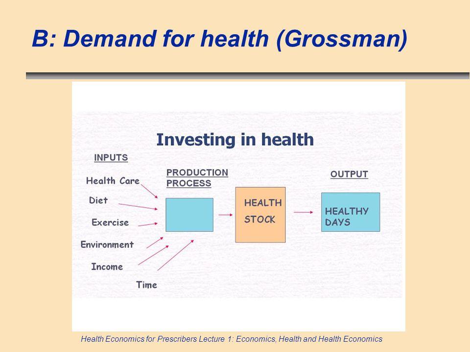 Health Economics for Prescribers Lecture 1: Economics, Health and Health Economics B: Demand for health (Grossman)