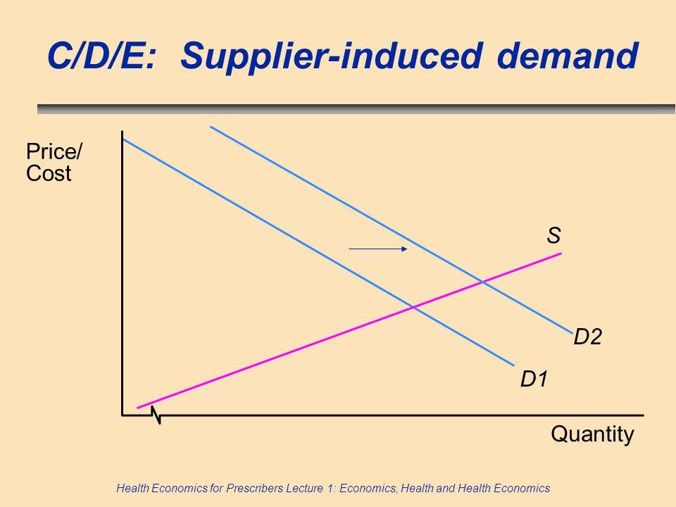 Health Economics for Prescribers Lecture 1: Economics, Health and Health Economics C/D/E: Supplier-induced demand Quantity Price/ Cost D1 S D2