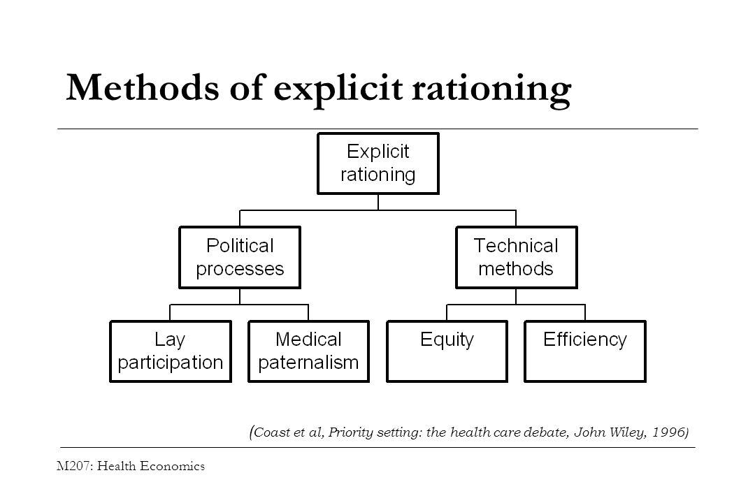 M207: Health Economics Methods of explicit rationing ( Coast et al, Priority setting: the health care debate, John Wiley, 1996)
