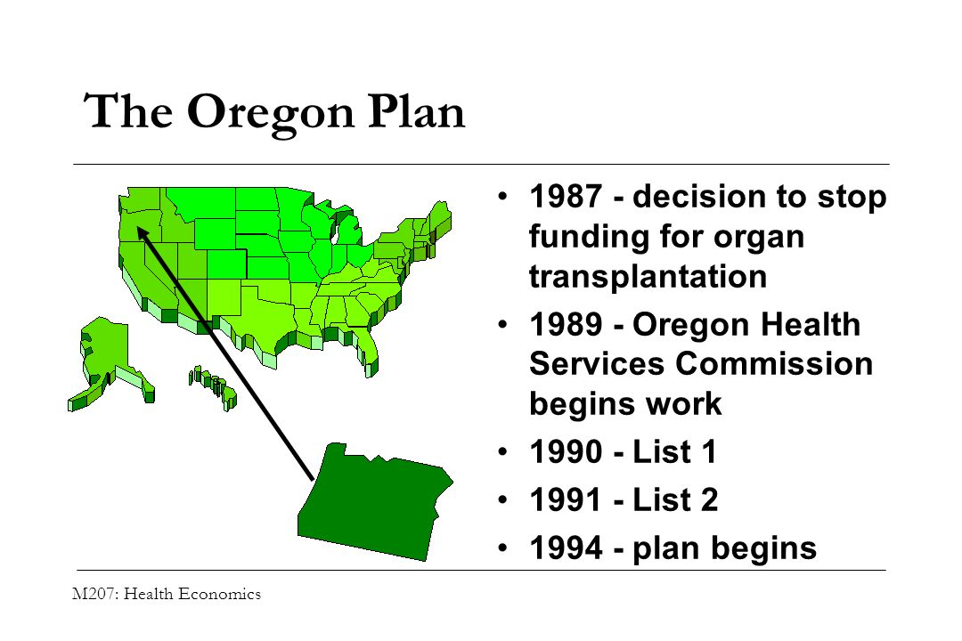 M207: Health Economics The Oregon Plan 1987 - decision to stop funding for organ transplantation 1989 - Oregon Health Services Commission begins work
