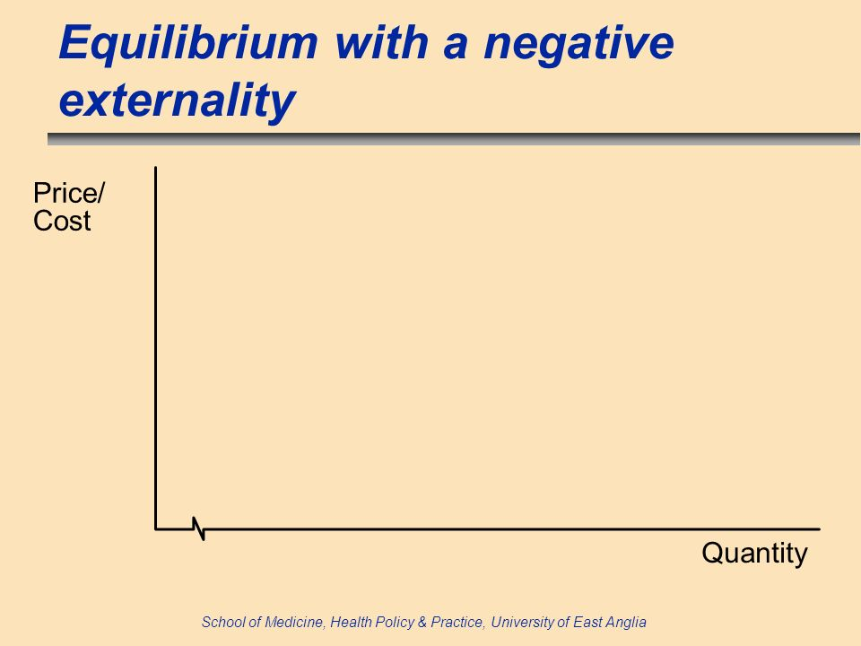 School of Medicine, Health Policy & Practice, University of East Anglia Equilibrium with a negative externality Quantity Price/ Cost