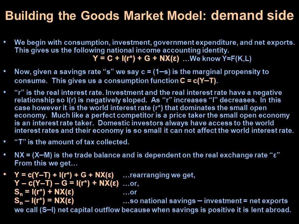 Building the Goods Market Model: demand side We begin with consumption, investment, government expenditure, and net exports. This gives us the followi