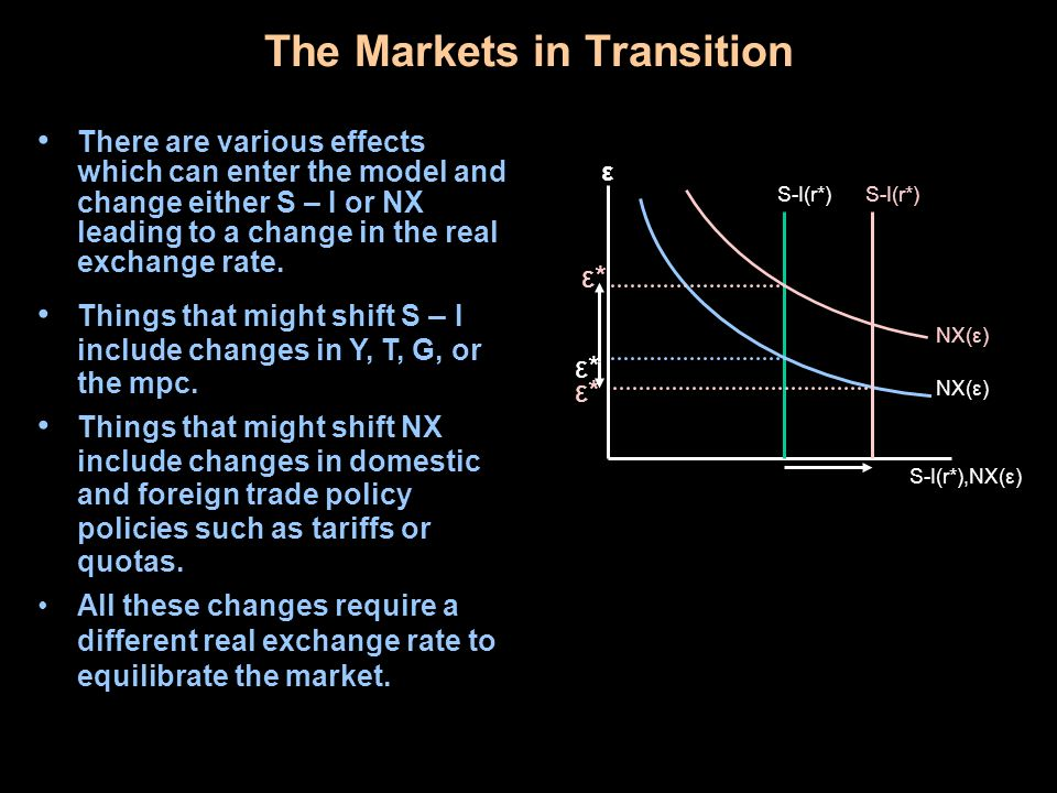 The Markets in Transition There are various effects which can enter the model and change either S – I or NX leading to a change in the real exchange r