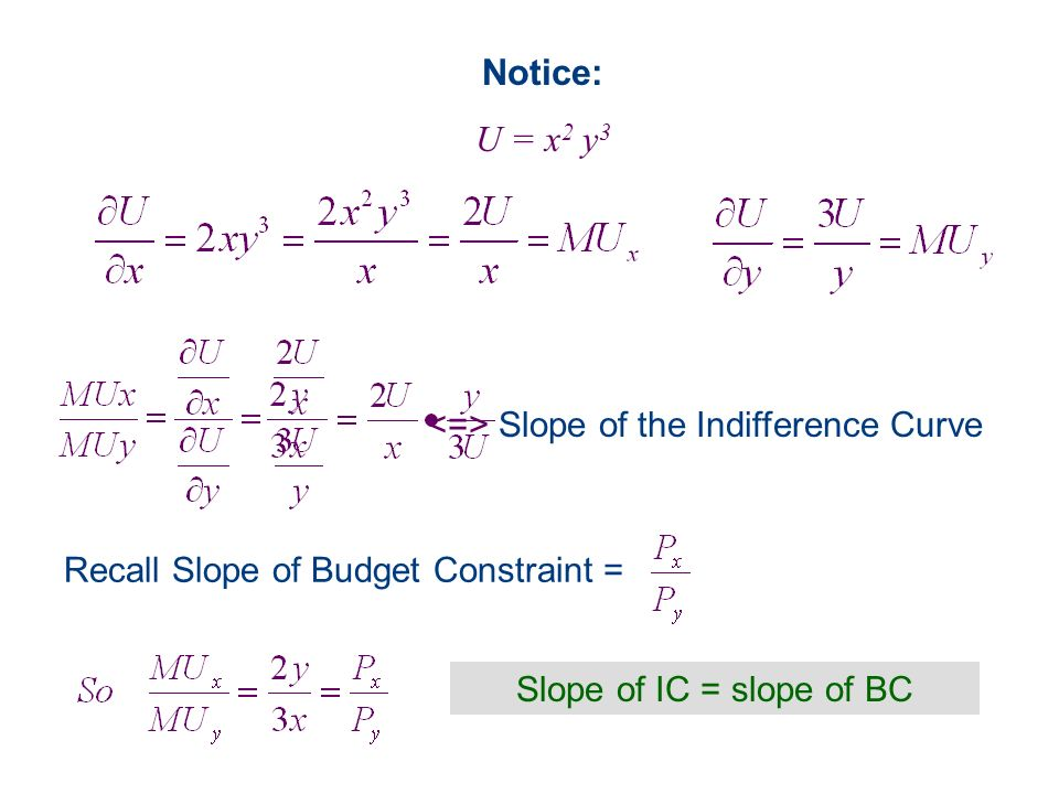 Notice: U = x 2 y 3 Recall Slope of Budget Constraint = Slope of the Indifference Curve Slope of IC = slope of BC