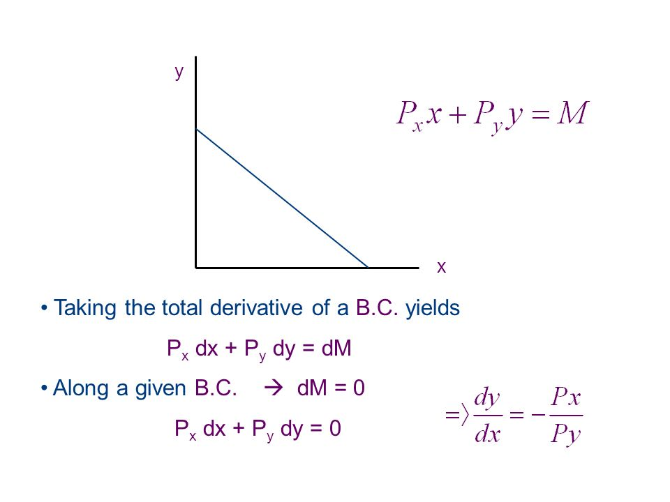 Taking the total derivative of a B.C. yields P x dx + P y dy = dM Along a given B.C.