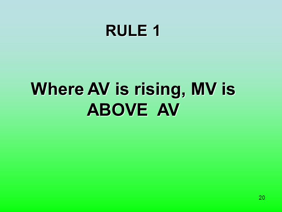 20 RULE 1 Where AV is rising, MV is ABOVE AV