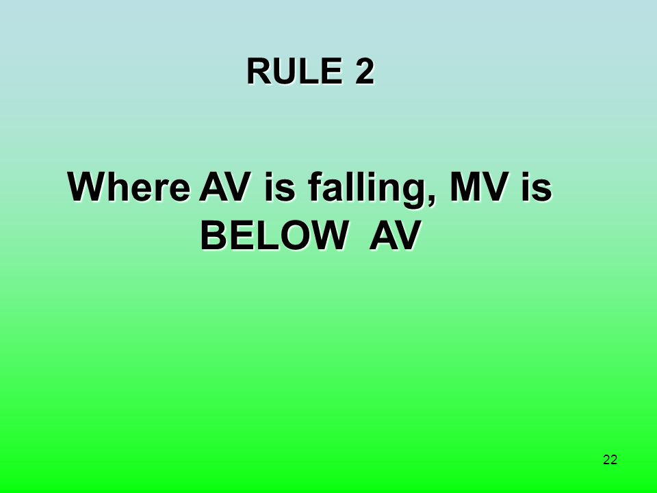 22 RULE 2 Where AV is falling, MV is BELOW AV