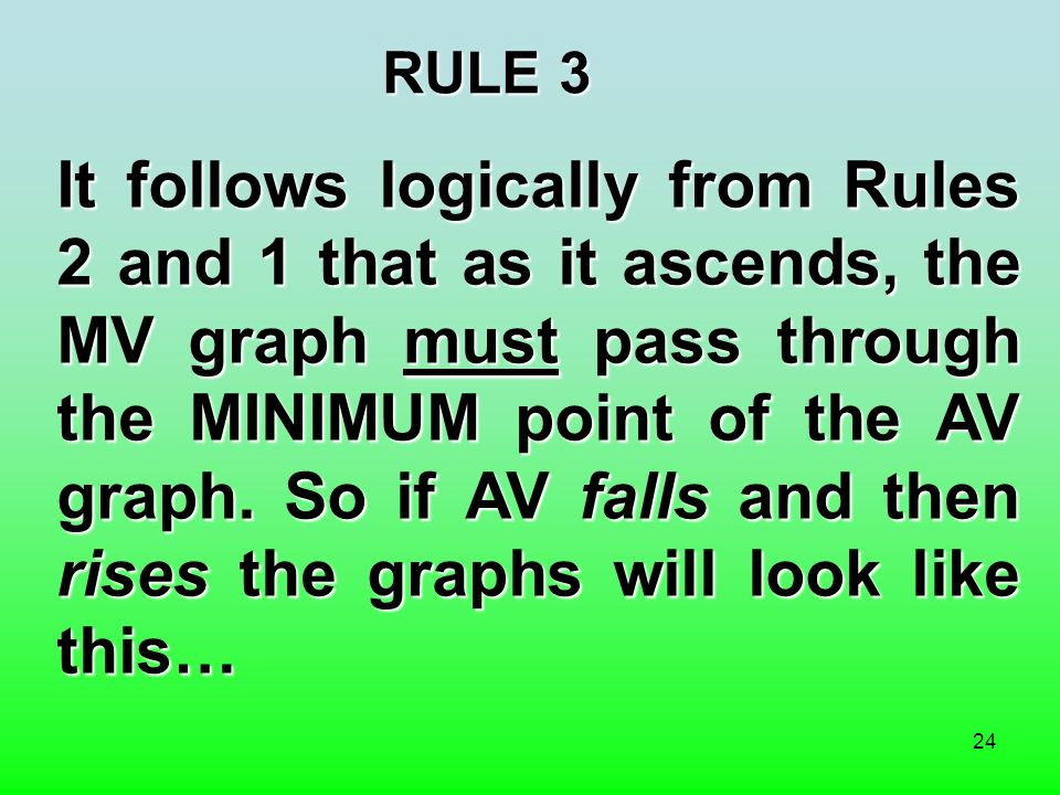 24 RULE 3 It follows logically from Rules 2 and 1 that as it ascends, the MV graph must pass through the MINIMUM point of the AV graph.