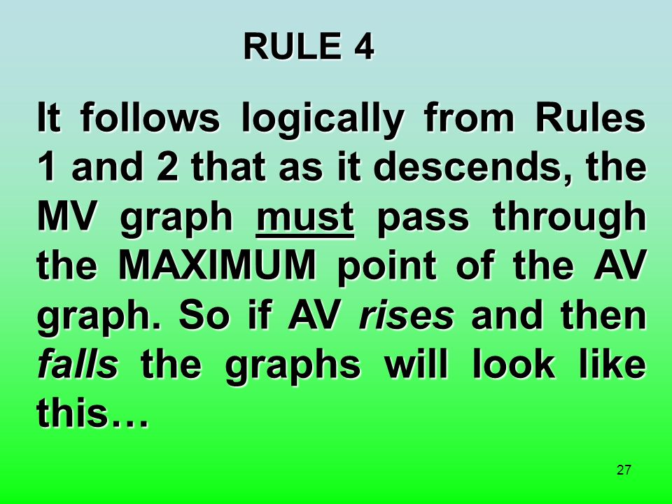 27 RULE 4 It follows logically from Rules 1 and 2 that as it descends, the MV graph must pass through the MAXIMUM point of the AV graph.