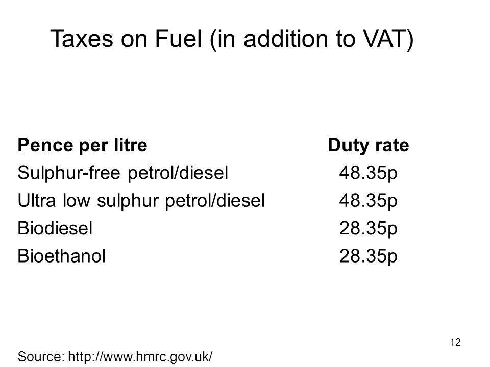 12 Pence per litreDuty rate Sulphur-free petrol/diesel 48.35p Ultra low sulphur petrol/diesel 48.35p Biodiesel28.35p Bioethanol28.35p Taxes on Fuel (in addition to VAT) Source: