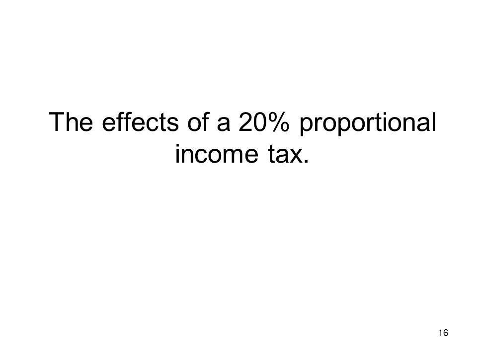 16 The effects of a 20% proportional income tax.