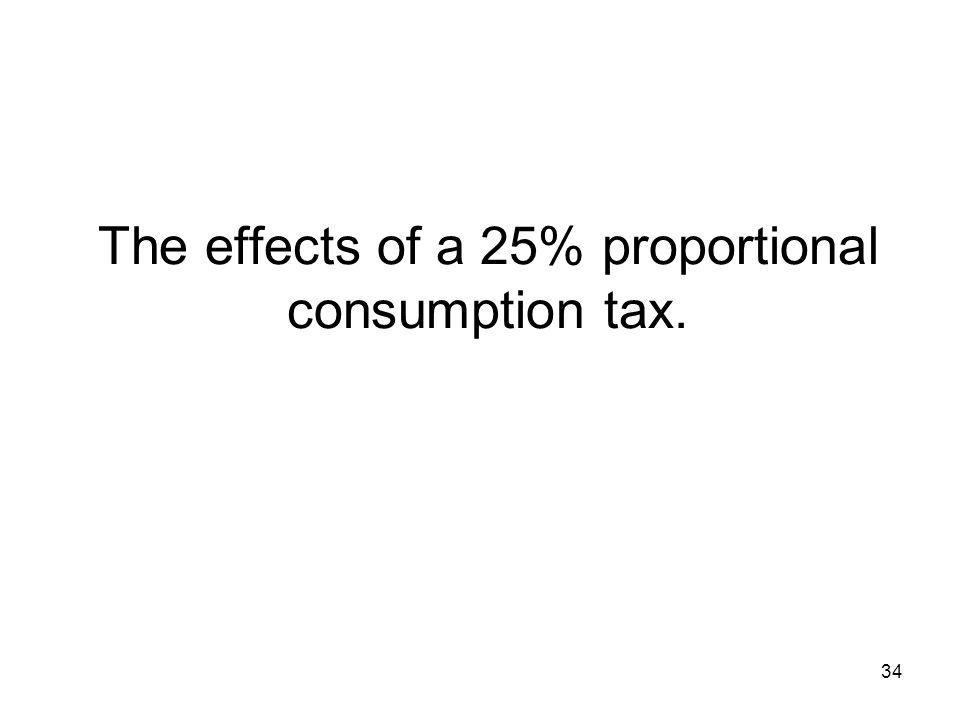 34 The effects of a 25% proportional consumption tax.