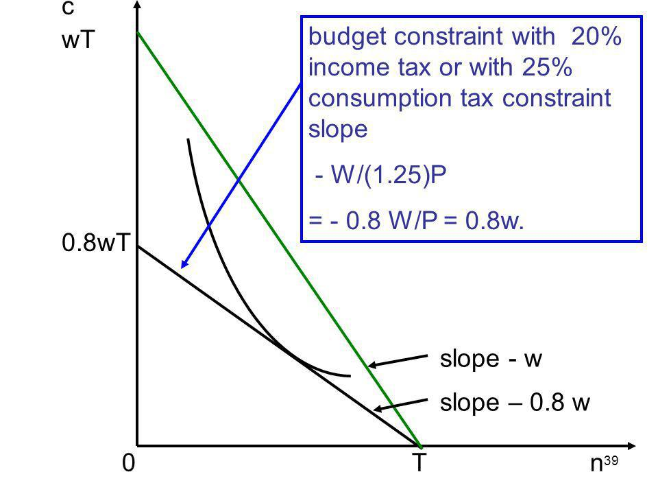 39 c wT 0.8wT 0 T n slope – 0.8 w slope - w budget constraint with 20% income tax or with 25% consumption tax constraint slope - W/(1.25)P = - 0.8 W/P