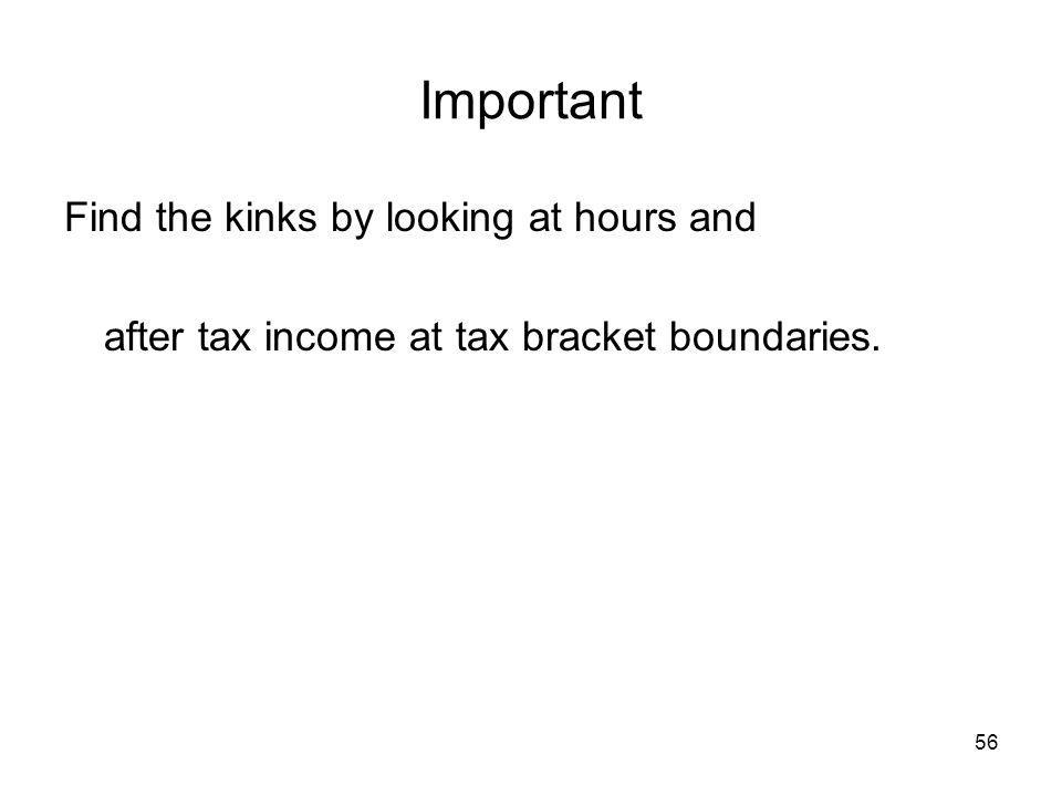 56 Find the kinks by looking at hours and after tax income at tax bracket boundaries. Important