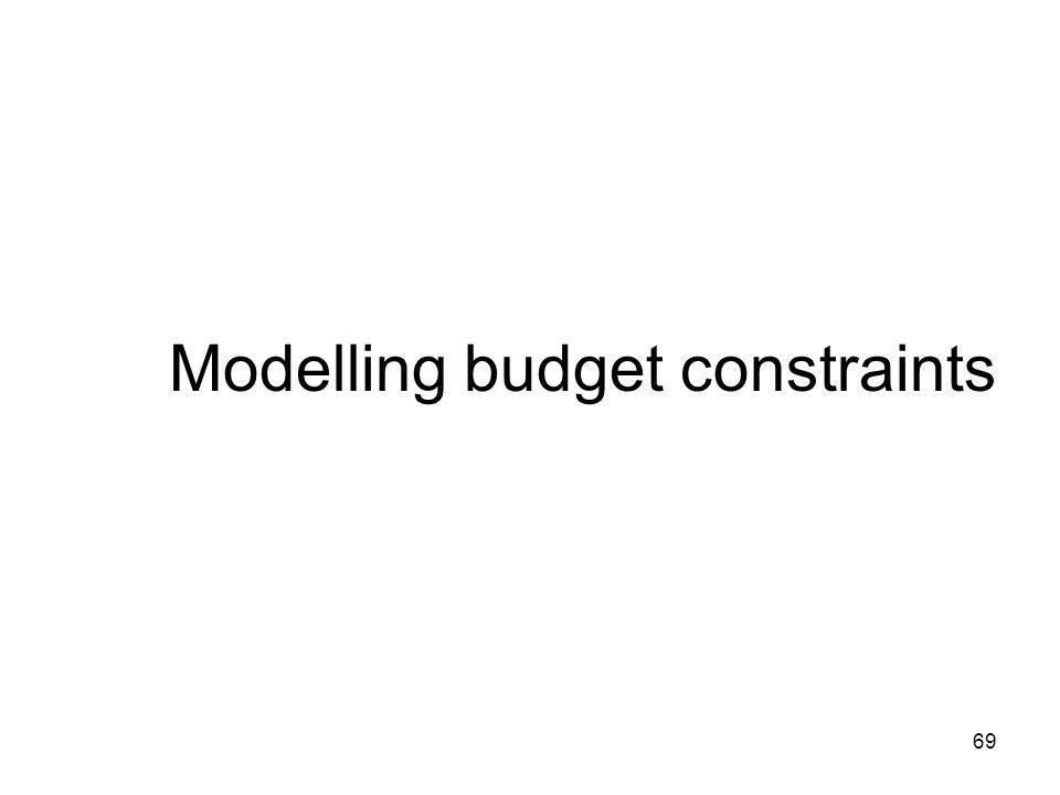 69 Modelling budget constraints