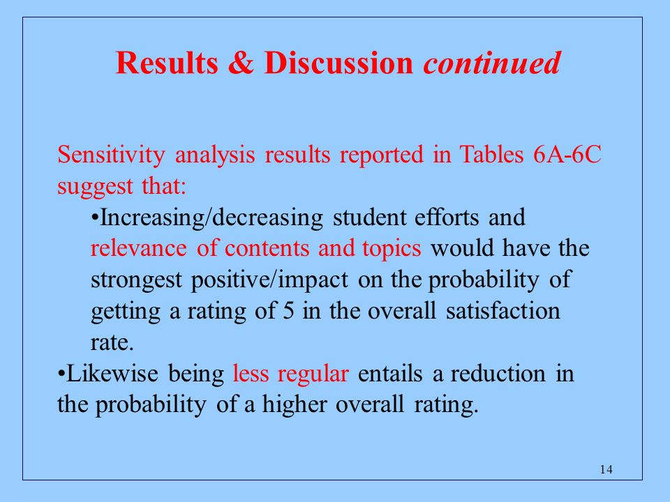 14 Results & Discussion continued Sensitivity analysis results reported in Tables 6A-6C suggest that: Increasing/decreasing student efforts and releva