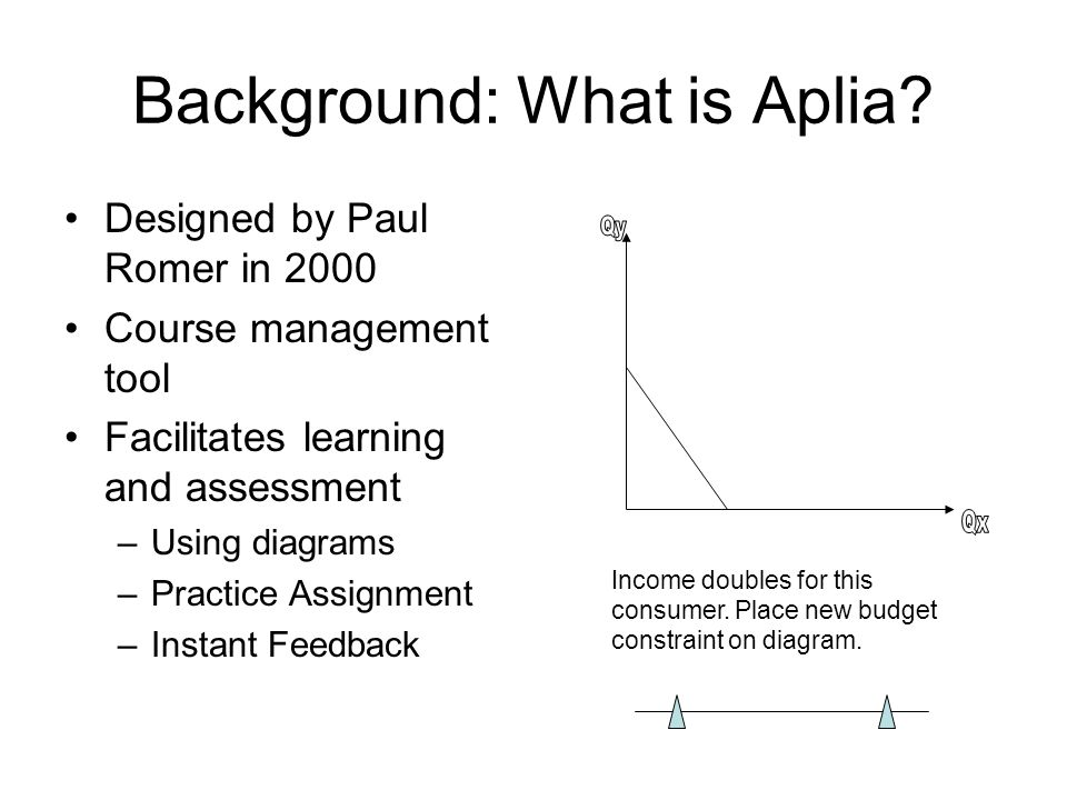 Background: What is Aplia? Designed by Paul Romer in 2000 Course management tool Facilitates learning and assessment –Using diagrams –Practice Assignm