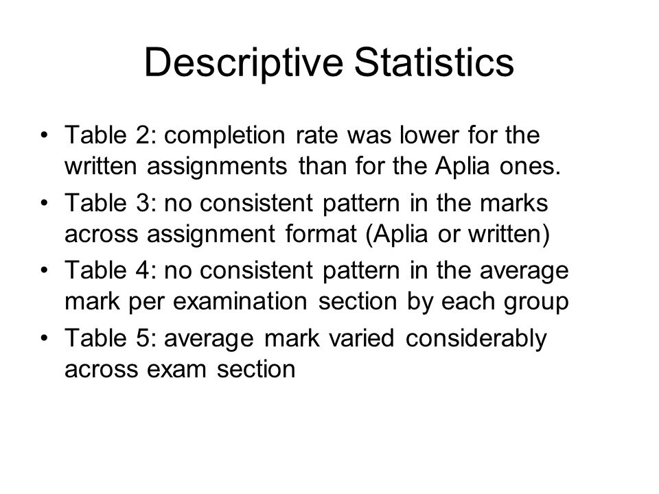 Descriptive Statistics Table 2: completion rate was lower for the written assignments than for the Aplia ones. Table 3: no consistent pattern in the m