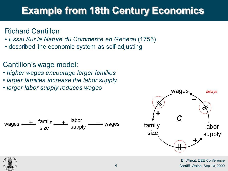 D. Wheat, DEE Conference Cardiff, Wales, Sep 10, 2009 4 Example from 18th Century Economics Richard Cantillon Essai Sur la Nature du Commerce en Gener
