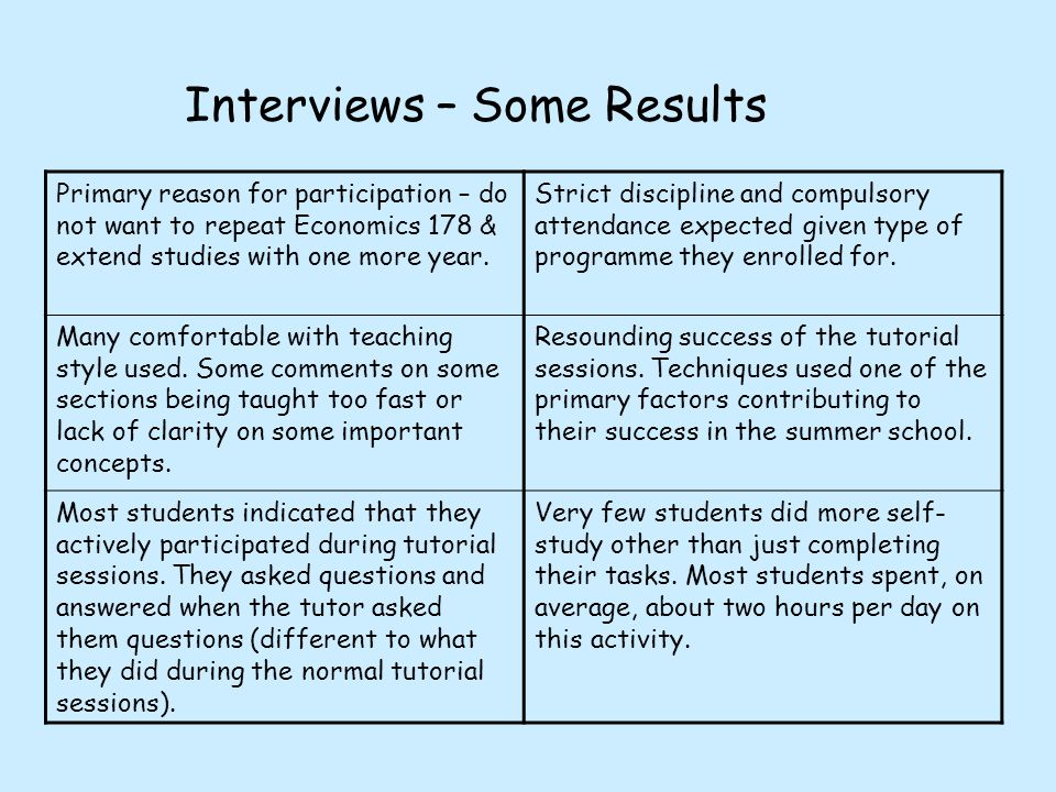 Interviews – Some Results Primary reason for participation – do not want to repeat Economics 178 & extend studies with one more year.