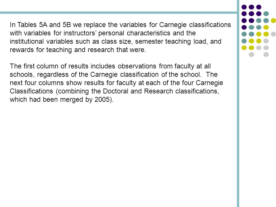In Tables 5A and 5B we replace the variables for Carnegie classifications with variables for instructors personal characteristics and the institutional variables such as class size, semester teaching load, and rewards for teaching and research that were.