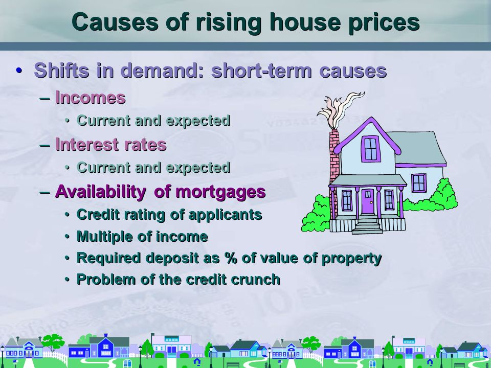 Causes of rising house prices Shifts in demand: short-term causes –Incomes Current and expected –Interest rates Current and expected –Availability of
