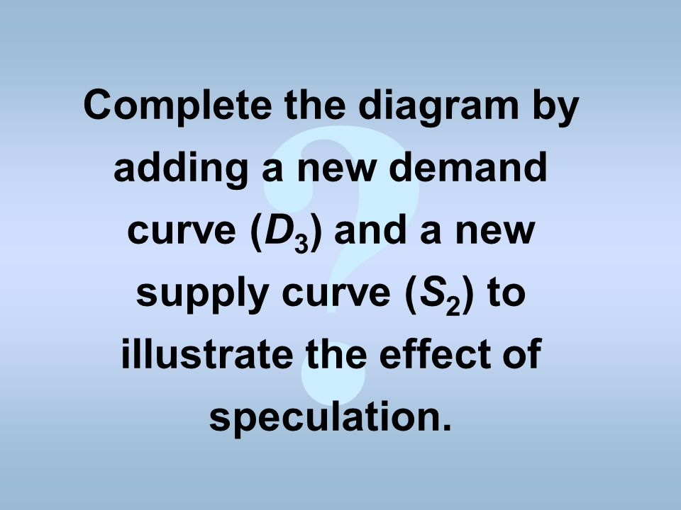 ? Complete the diagram by adding a new demand curve (D 3 ) and a new supply curve (S 2 ) to illustrate the effect of speculation.