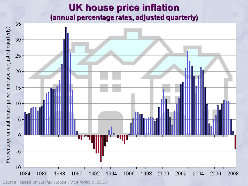 Who benefit from rising house prices.