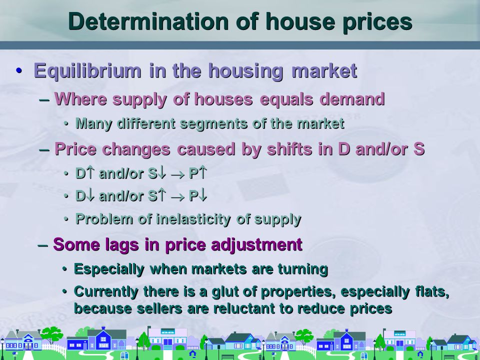 Determination of house prices Equilibrium in the housing market –Where supply of houses equals demand Many different segments of the market –Price cha